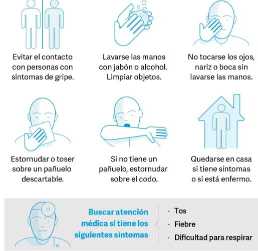 Coronavirus: las recomendaciones para evitar el contagio ...